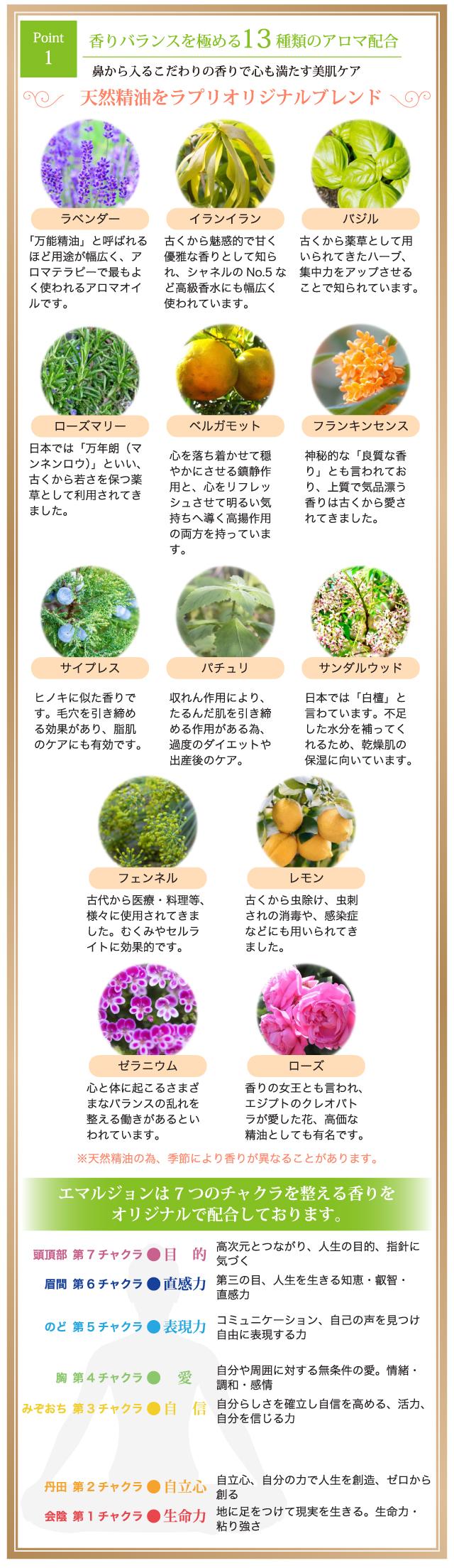 香りバランスを極める13種類のアロマ配合